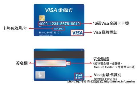 中國信託簽帳金融卡|中國|金融- 中國信託簽帳金融卡|中國|金融 - 快熱資訊 - 走進時代