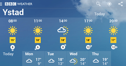 BBC Weather forecast for Ystad