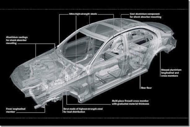 2015-Mercedes-C-Class-Interior-7[2]