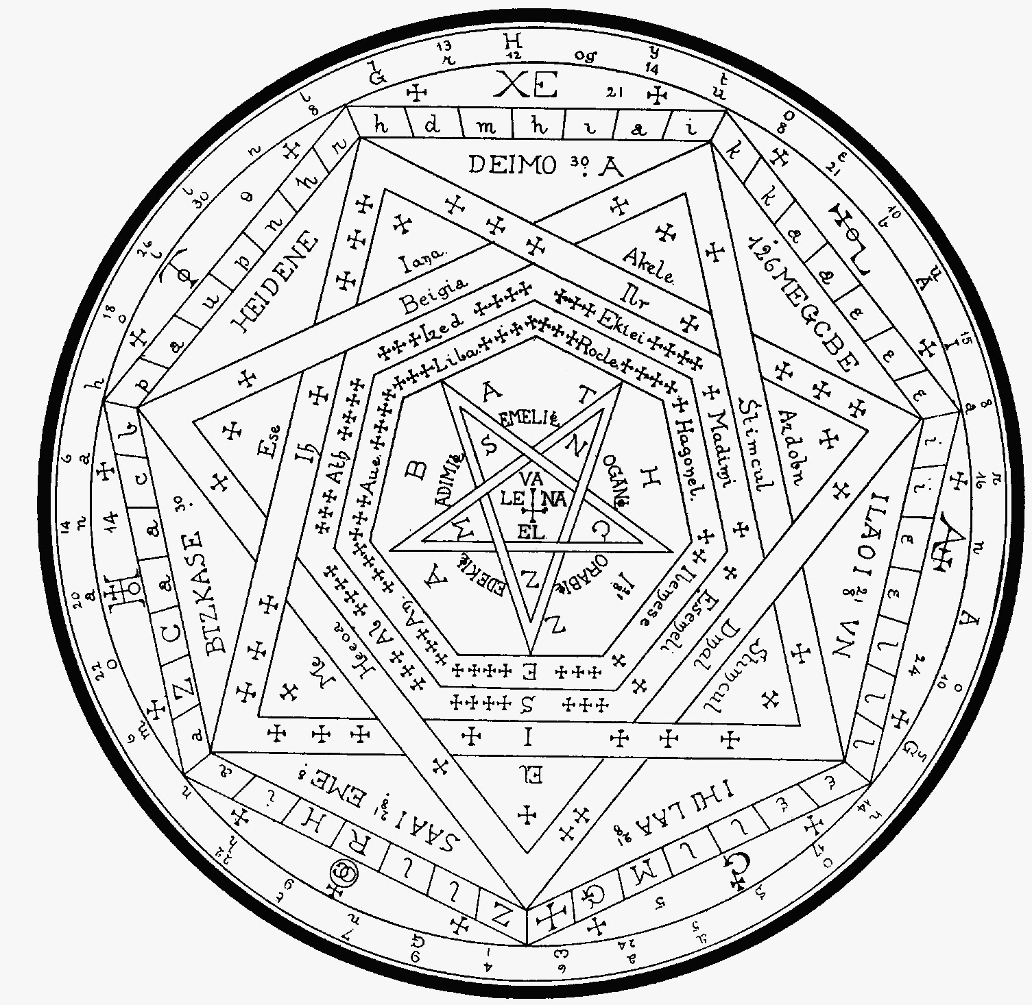 The Key To Solomon S Key The Magic Circle Part 1