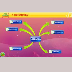 MIND MAP PELAJARAN SMA (IPA) screenshot 8