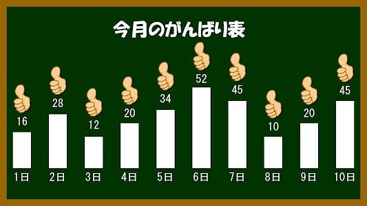 Japanese-kanji3 screenshot 9