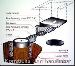 Denah Konstruksi Jamban
