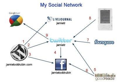 MySocialNetwork.jpg
