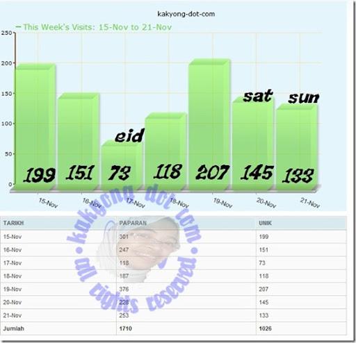 trend15-21nov2010