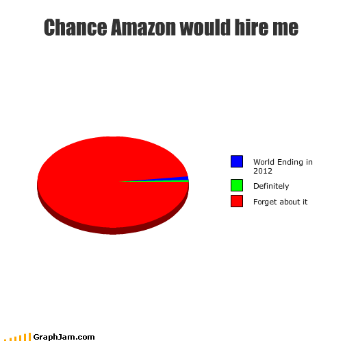 But there is a chance!