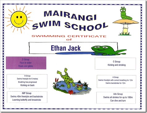Swimming Cert 1
