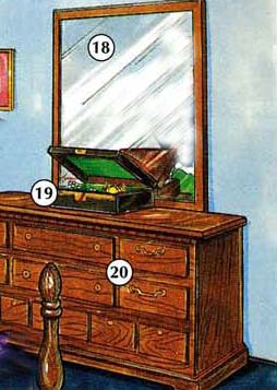 Diccionario del cuadro/lugar/dormitorio