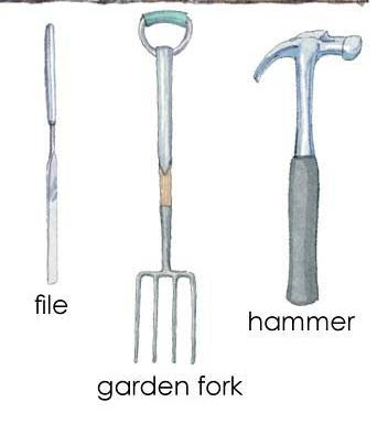Tools Names - List of Tools, Names of Tools with Picture - Online