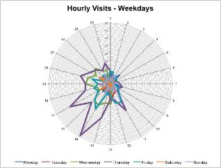 graph_24H-weekDay_090113.gBbEjkLx56ff.jpg