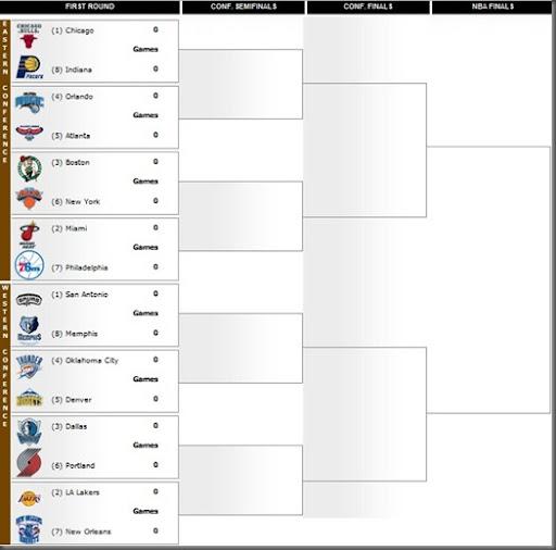 2011 NBA Playoffs Bracket