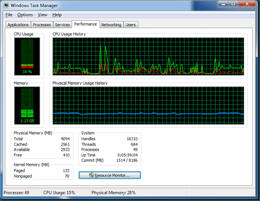 MediaPortal.ffdshow.CPU