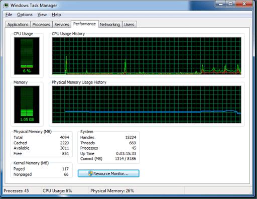 MediaCenter.Windows.CPU