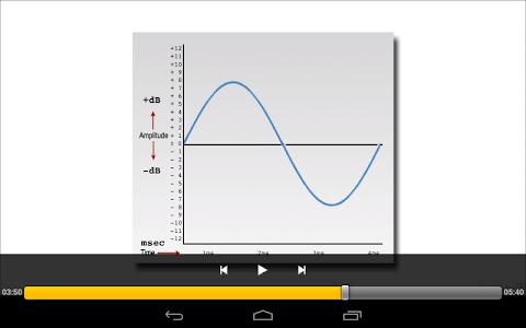 Audio and Sound Basics screenshot 2