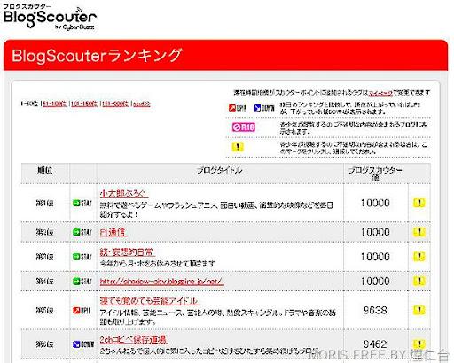 blogscouter-2