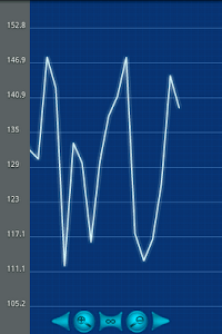 Real-time Graph Widget screenshot 1