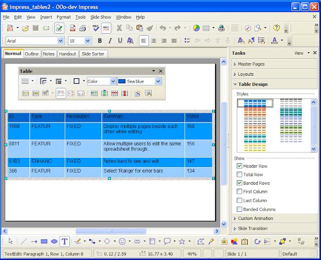 cuadros nativos en OpenOffice.org Impress 3,0