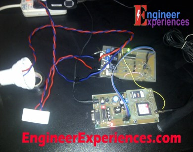 Electrical Appliances Control Using GSM