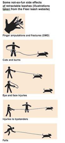 рулетка флекси для собак