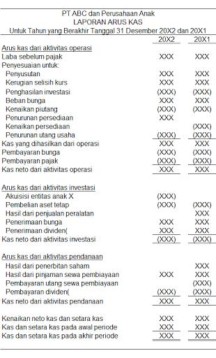 »beranda »hubungan investor »laporan keuangan. Contoh Laporan Keuangan