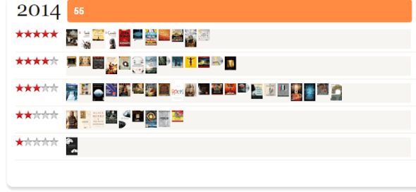 Biblioteca bloggerului roman - Ce am citit in 2014
