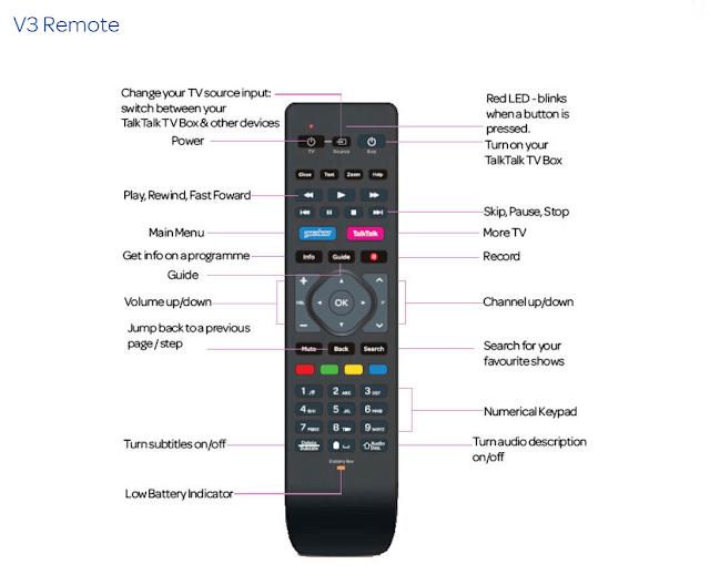 Talktalk V3 Remote control