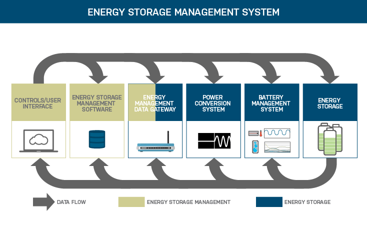 energy-storage-infographics