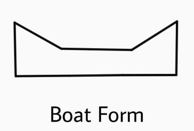 Boat of Cyclohexane