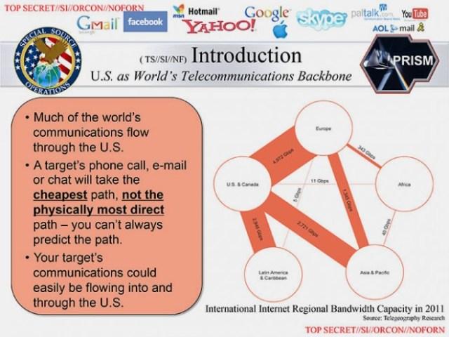 PRISM, Inilah Cara Intelijen Mencuri Data Kita Melalui Teknologi