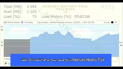 Memory History Tool برنامج صغير يسمح بمراقبة استخدام ذاكرة النظام