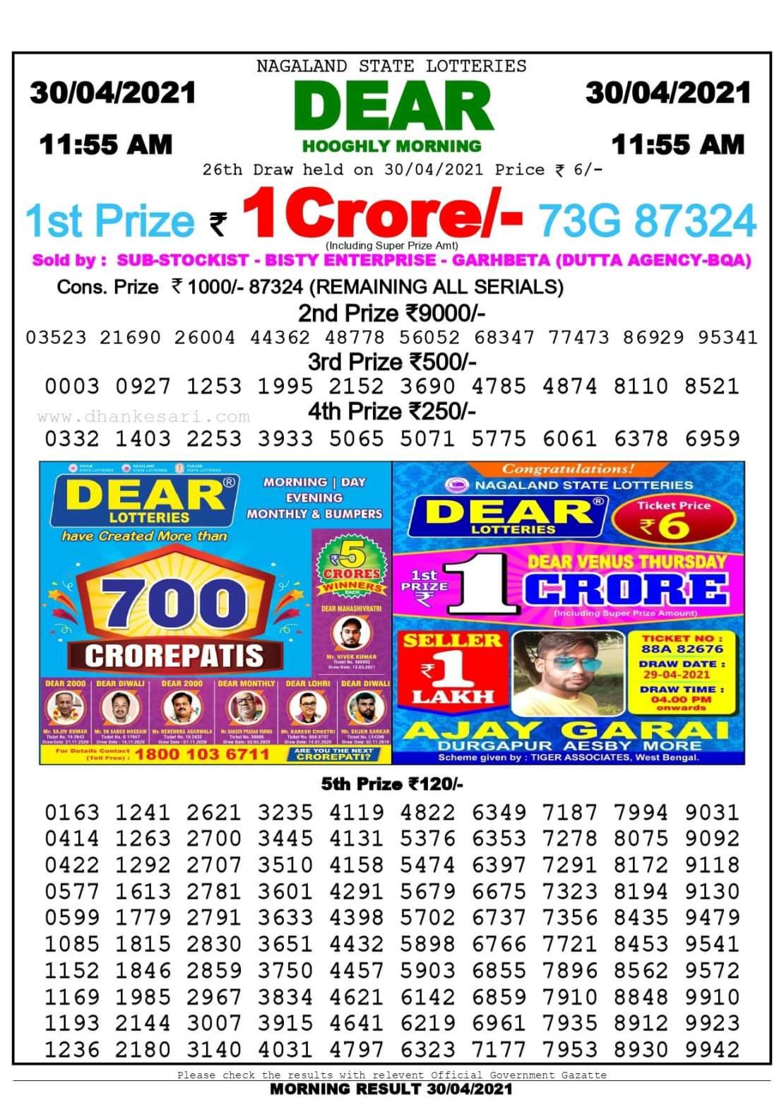 Dhankesari Lottery Sambad Result Today 11:55 AM 30.4.2021