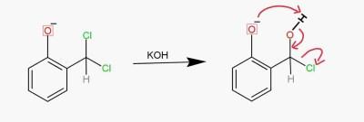 Reimer Tiemann Reaction, crackchemistry, organic chemistry, reaction mechanisms