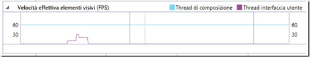 FIGURA 7 thumb1 - Parte due: strumenti per il debug in Visual Studio 2015
