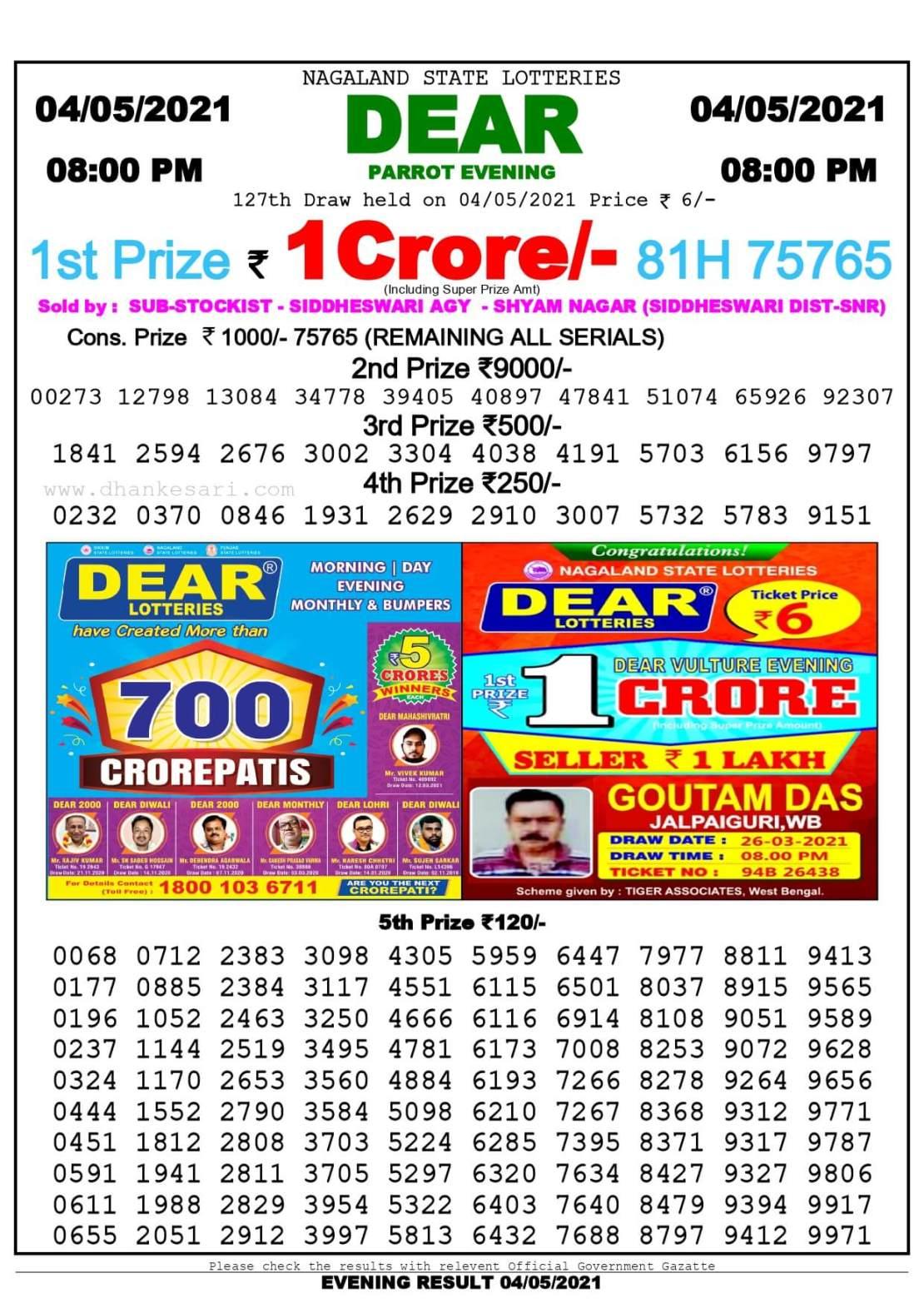 Dhankesari Lottery Sambad Result Today 8:00 PM 4.5.2021