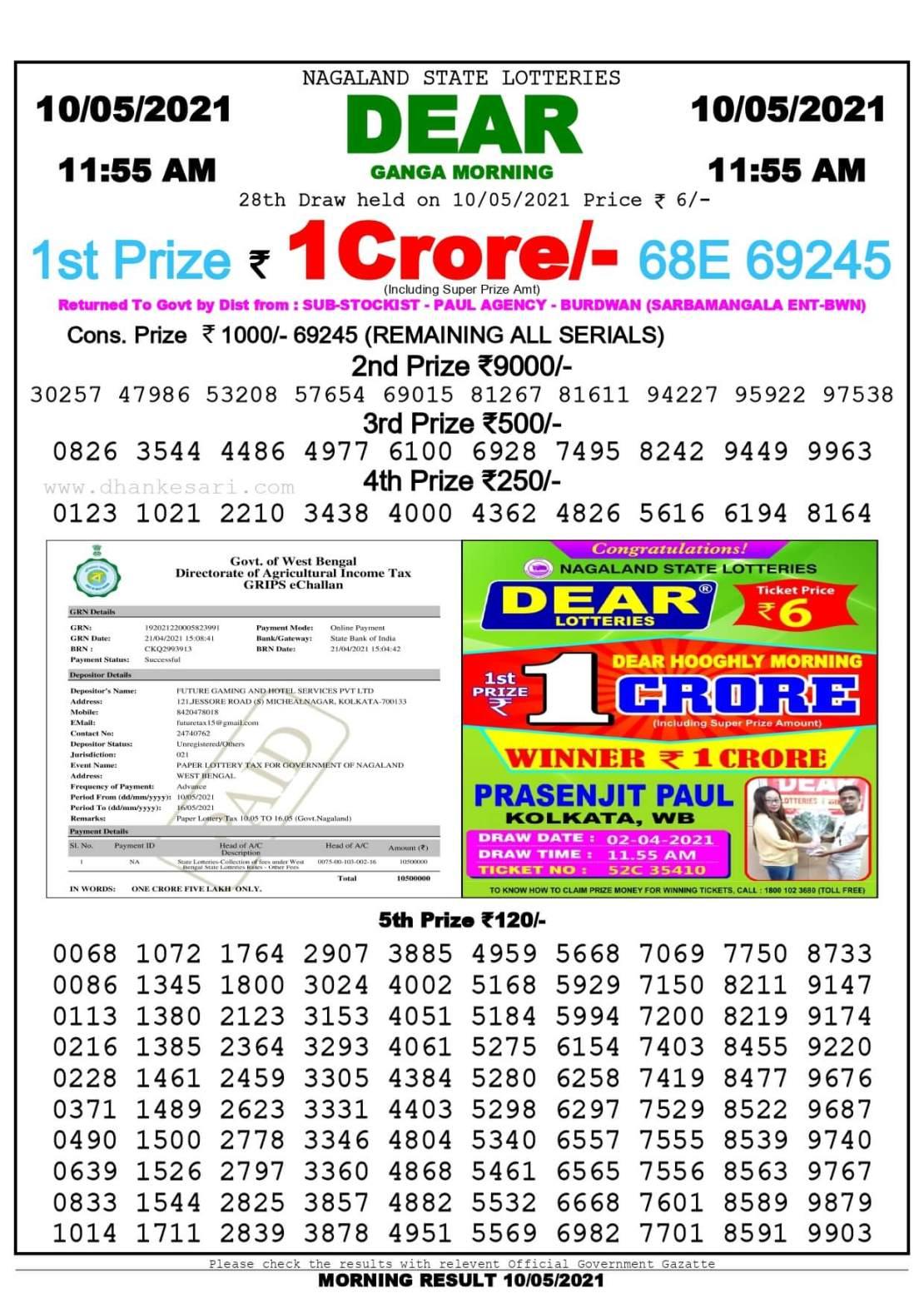 Dhankesari Lottery Sambad Result Today 11:55 AM 10.5.2021