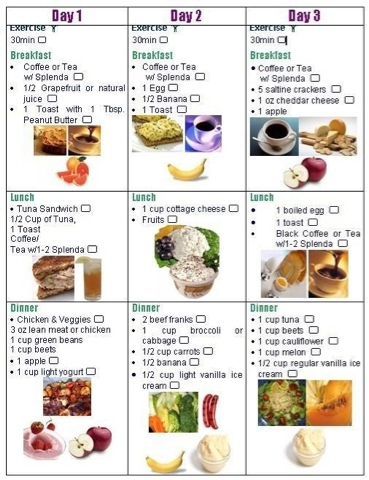 Diary of a Fit Mommy: 3 Day Diet