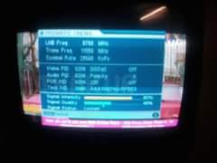 BREAKING_NEWS ZEE_PREMIERE_CINEMA Added On # DD_Free_Dish GSAT-15 @93.5°E 2