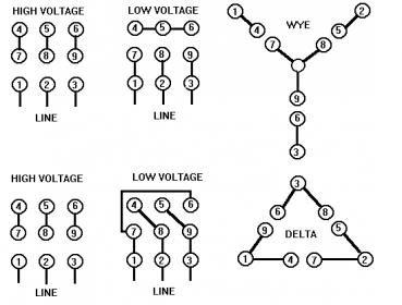 3%252520phase%252520wiring?resize=369%2C280&ssl=1 how do i wire up my drum switch? (220v, single phase) readingrat net 3 phase 220v wiring diagram at edmiracle.co