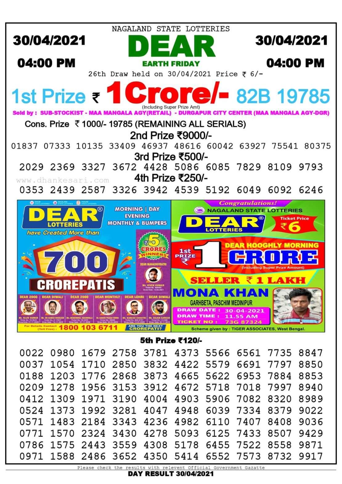 Dhankesari Lottery Sambad Result Today 4:00 PM 30.4.2021