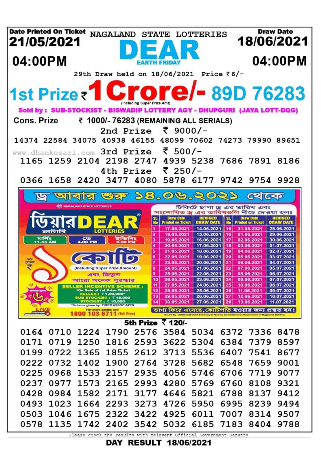 Dhankesari Lottery Sambad Result Today 4:00 PM 18.6.2021