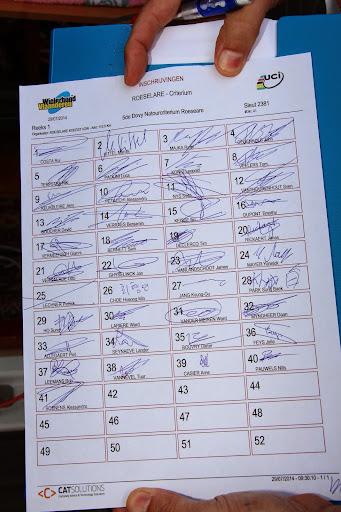 handtekeningen renners