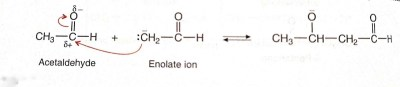 Aldol Condensation, crackchemistry