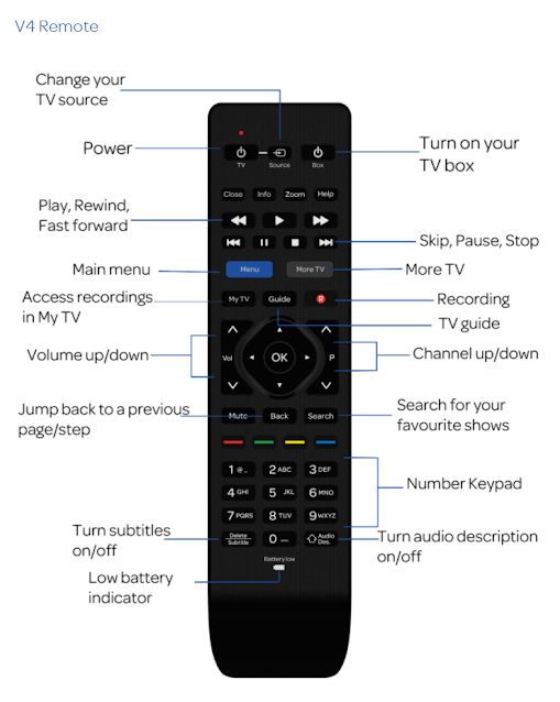 Talktalk V4 Remote control