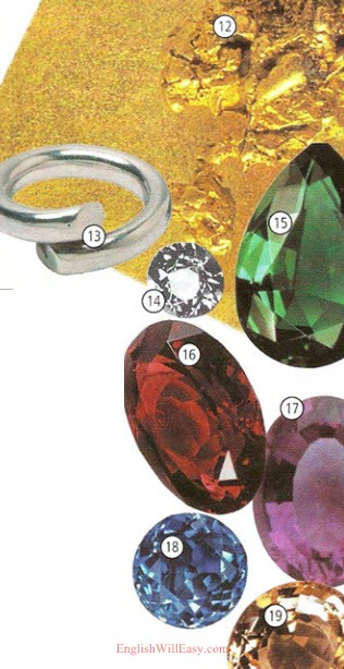 Accessories, Jewelry - Clothes, Fashion - Picture Dictionary