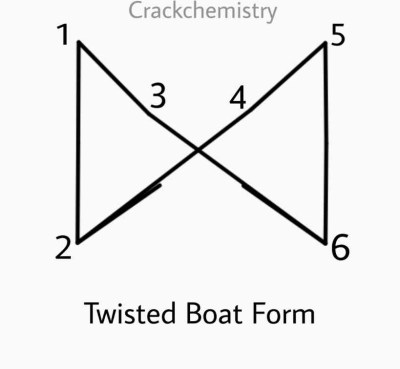 Twisted Boat Form of Cyclohexane