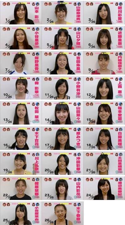 NMB48一期生の合格直後の顔面写真