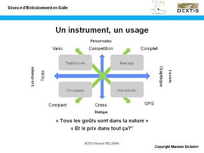 Compréhension des instruments en Ile-de-France