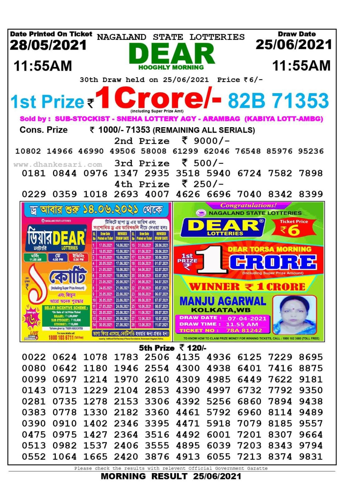 Nagaland State Lottery Result Today 11:55 AM 25.6.2021