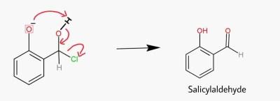 Reimer Tiemann Reaction, crackchemistry, organic chemistry, reaction mechanisms, Salicyaldehyde,phenol