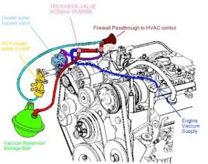 HVAC Airflow  AstroSafariInfo